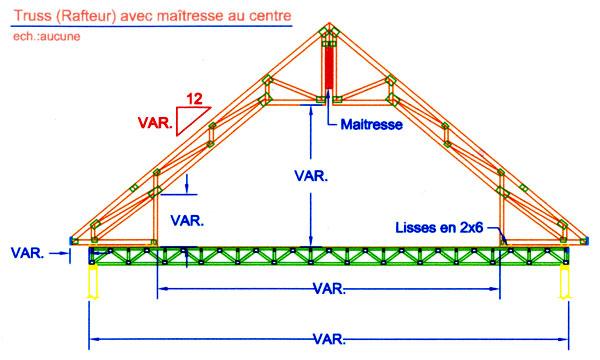 toitures fecteau roof trusses. Black Bedroom Furniture Sets. Home Design Ideas