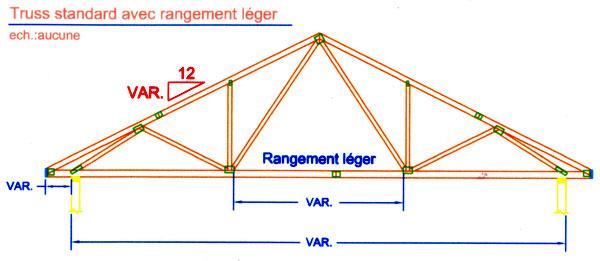Toitures fecteau fermes de toit for Calcul de pente de toit en pourcentage